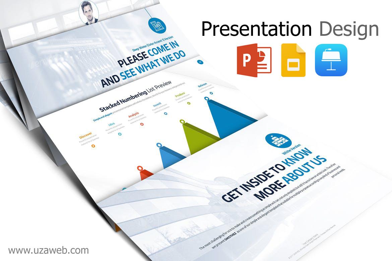 ออกแบบ Presentation…ใครคิดว่าไม่สำคัญ